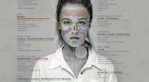 akne na obrazu