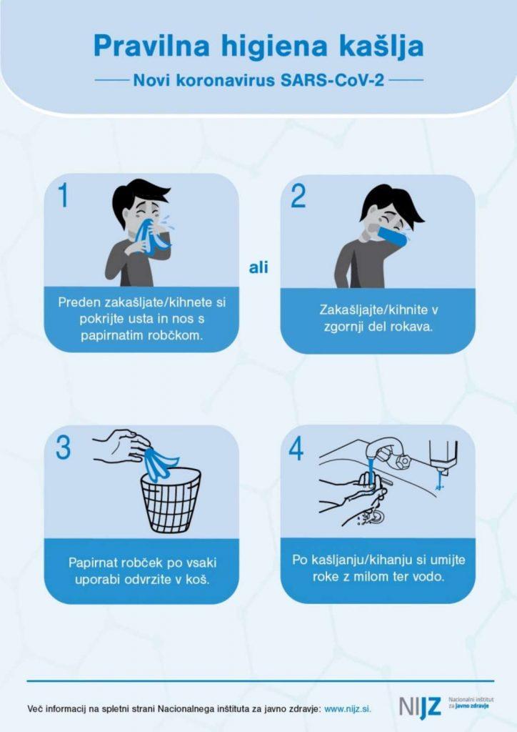 Kako se zaščititi pred koronavirusom