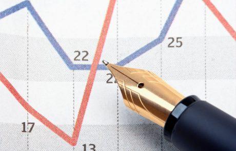 Javnofinančni primanjkljaj v drugem četrtletju znašal 16,1 odstotka BDP